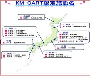 KM-CART認定施設名